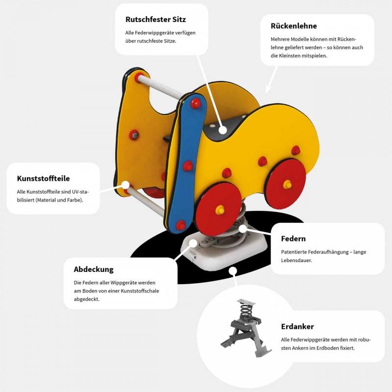 Technische Merkmale der Federwippen von Ledon