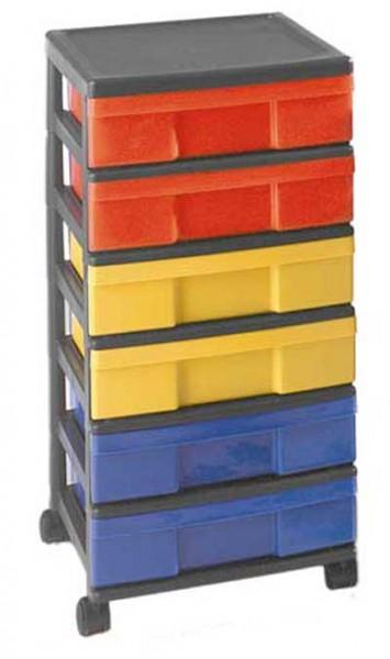 InBox-System - fahrbare Schubladencontainer | Aufbewahrung ...